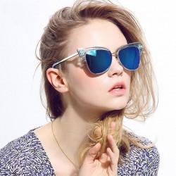 Ce tip de ochelari ți se potrivesc?